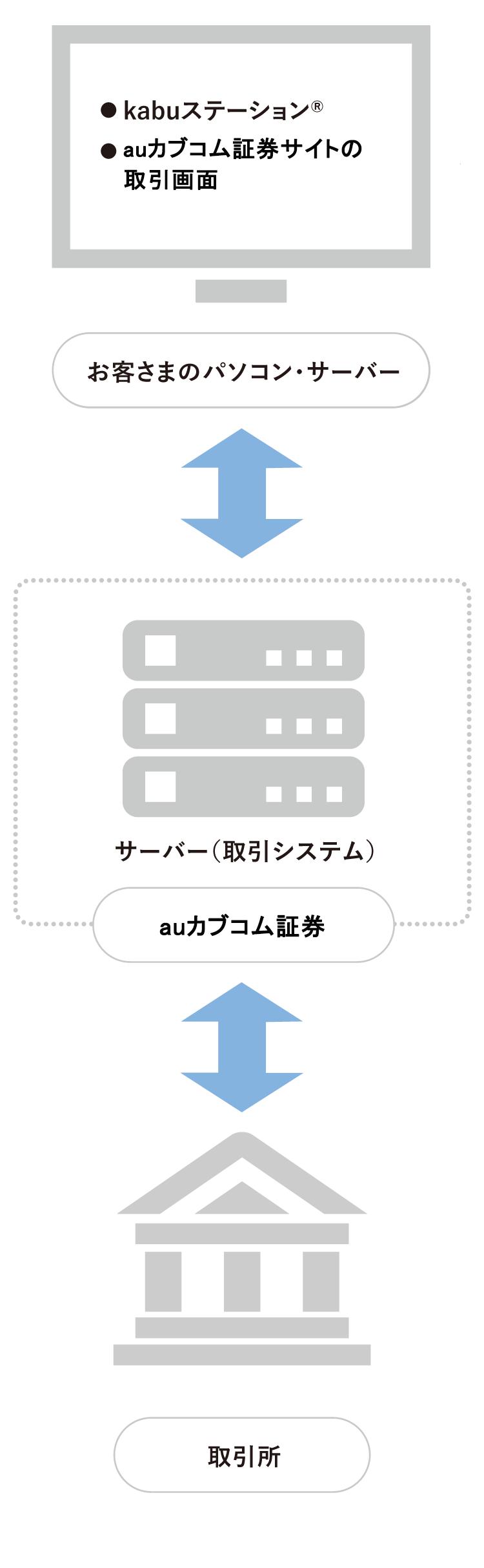 掲示板 株価 三菱 ufj