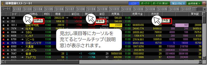 予想 ツール 株価