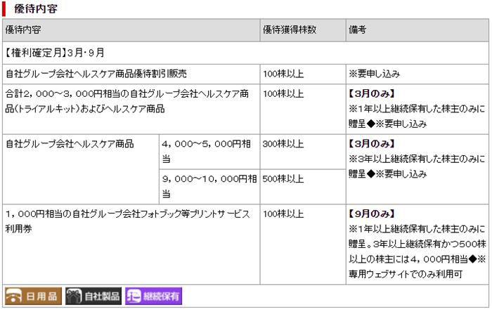 株価 富士 フィルム