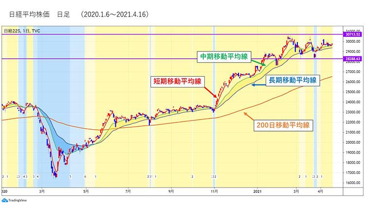 六 銀行 株価 十 百十四銀行 (8386)