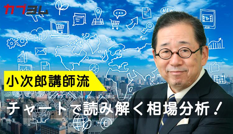 ダウ 日経 チャート
