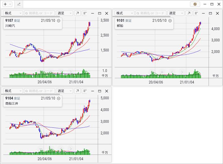 富山 化学 の 株価