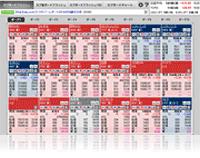 カブボードフラッシュ ツール 株のことならネット証券会社 Au